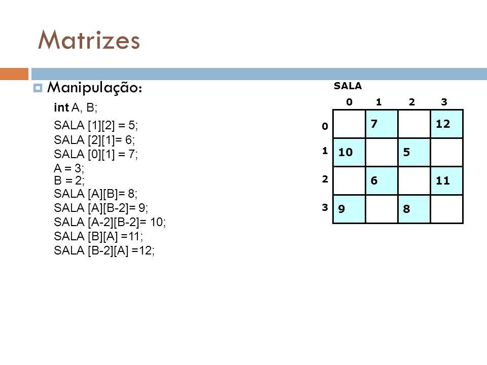 Matrizes Manipulação: int A, B; SALA [1][2] = 5; SALA [2][1]= 6;